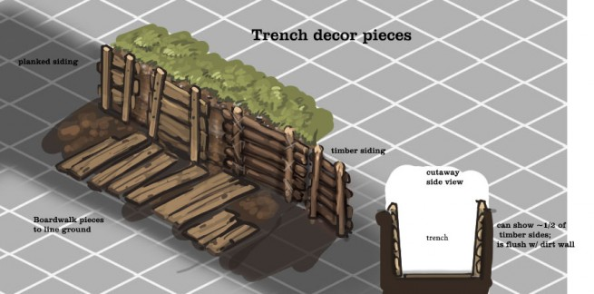 Is /your/ trench up to the standards set forth in Lord Boilingham's Illustrated Guidebook Of Infantry Tactics & Vars. Boilings Recipe Collection?