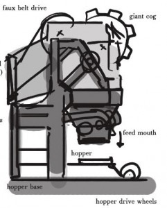 The extruder.